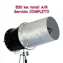 SCHIUMAPARTY MiniJet 500Km FULL